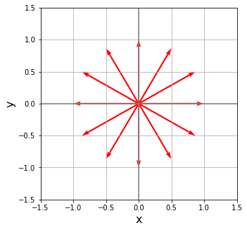Matplotlib 回転行列による単位ベクトルの連続回転
