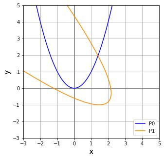 python 回転行列Rによる図形の45度回転