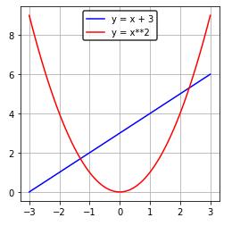 get_frame().set_linewidth 凡例の枠線の太さ