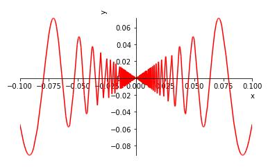 振動関数の極限値:sympy.limit()