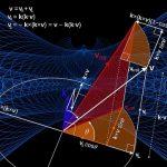 行列の対角化