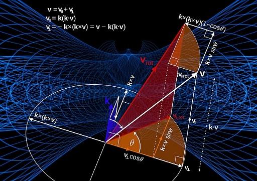 三角関数と逆三角関数