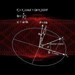 ラジアンと度数法単位の相互変換