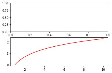 MATLAB 的なコードで表示されたグラフ