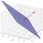 Python-Matplotlib 法線ベクトルによって定義される平面の描画