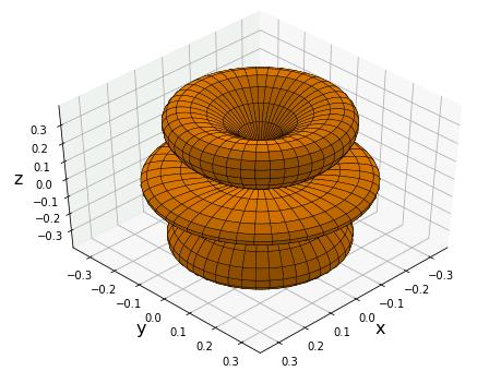 球面調和関数