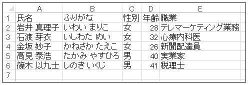 pandas Excelファイル (xls, xlsx) の読み込み