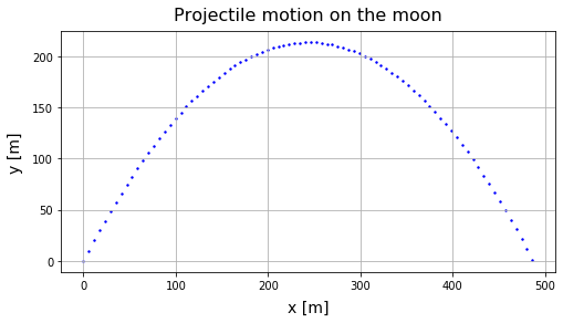 Python 物理学、放物運動