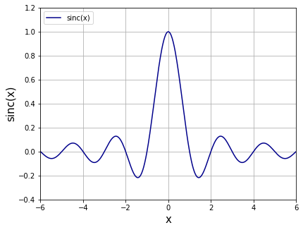 Python sinc関数