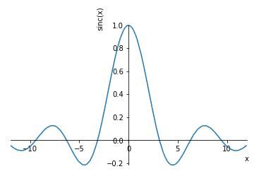 SymPyのsinc関数