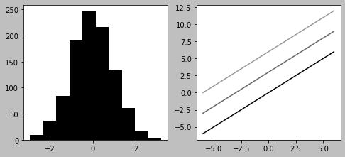 matplotlib style_sheet 白黒 (gray scale)
