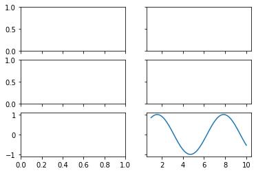 Matplotlib 特定のサブプロットを選んでデータをプロットする