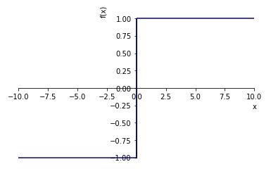 SymPy plot sign(x)
