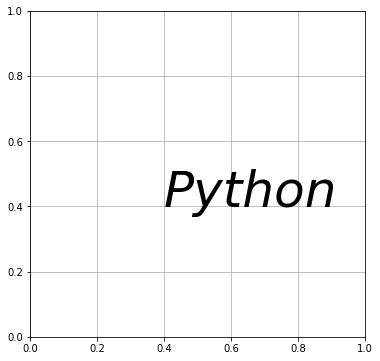 Maplotlib fontstyle でテキストを斜体にする