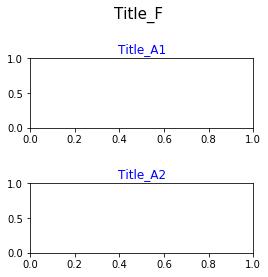 matplotlib.axes.Axes.set_title