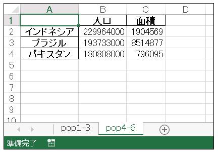 pandas.ExcelWriter 複数シートへの同時書き込み