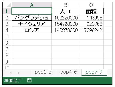 pandas.ExcelWriter 既存のファイルにシートを追加